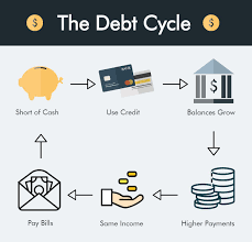 Payday loan debt cycle